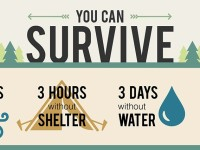 winter-survival-tips-threes