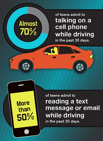 Distracted-Driving-Teens-Cell-Phone-Use-AAA