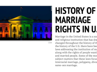 marriage rights timeline img