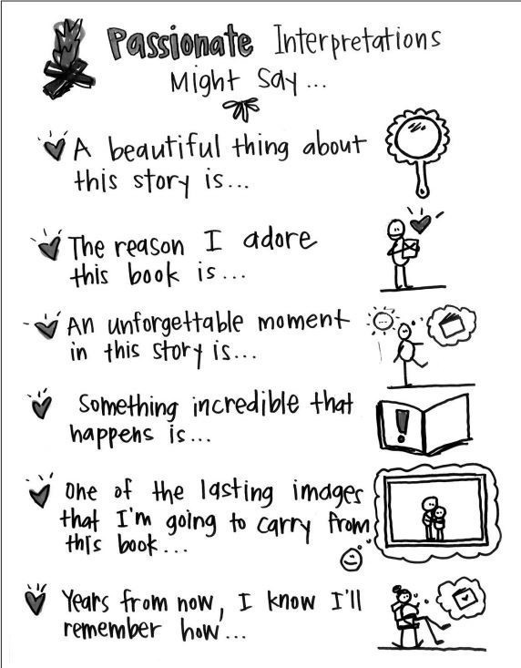 Passionate Interpretations might say...