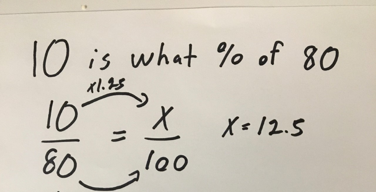 10 is what percent of 80?(this is the question since part got cut off). Based on the information given, why this the scale factor of x1.25 used? How do you find it?